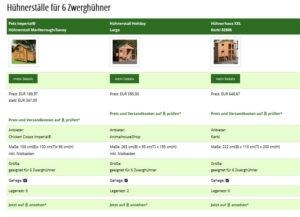 Tabelle Geflügelställe für 6 Zwerghühner kaufen, Vergleich